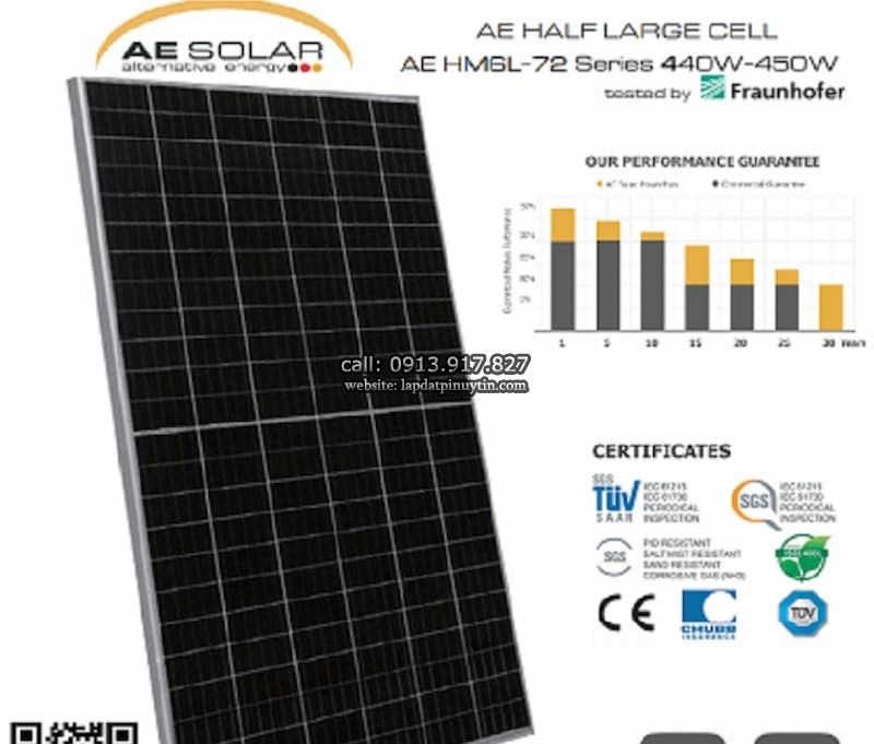 Nguyên lý hoạt động của hệ thống pin năng lượng mặt trời
