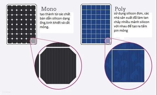 vật liệu chủ yếu cho pin mặt trời